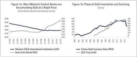 """Sprott Update: """"Central Banks, Bullion Banks and the Physical Gold Market Conundrum"""" 