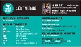 Twitter basics for journalists: web + journalism by Dave Burdick | Socialart | Scoop.it