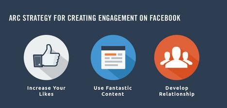 Quadruple Your Facebook Engagement on a Shoestring Budget?   Post Planner   SocialMoMojo Web   Scoop.it