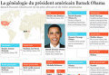 La famille de Barack Obama | GenealoNet | Scoop.it