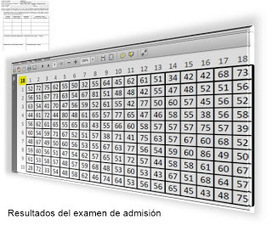 Matemáticas con Tecnología (TICs): Descriptive statistics exercise 5. | Mathematics learning | Scoop.it