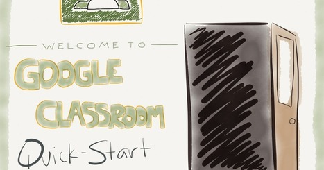 The Google Classroom Quick-Start Guide + tips and tricks! | Ideas For Teachers | Scoop.it