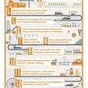Social Media Marketing and Advertising