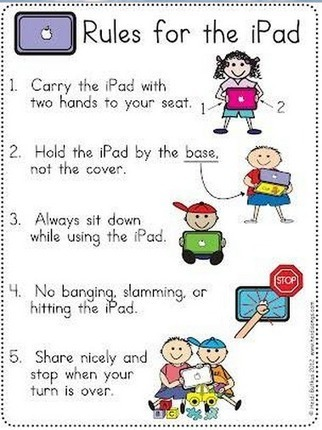 5 Awesome iPad Posters for Teachers ~ Educational Technology and Mobile Learning   iPad Learning Apps   Scoop.it
