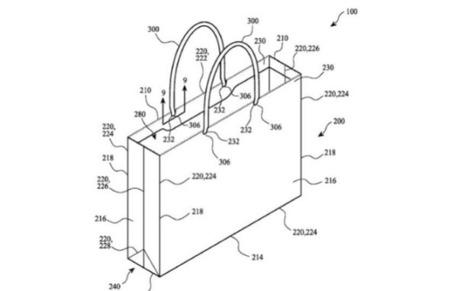 Apple files new patent - for a paper bag | Intellectual Property - Propriété intellectuelle | Scoop.it