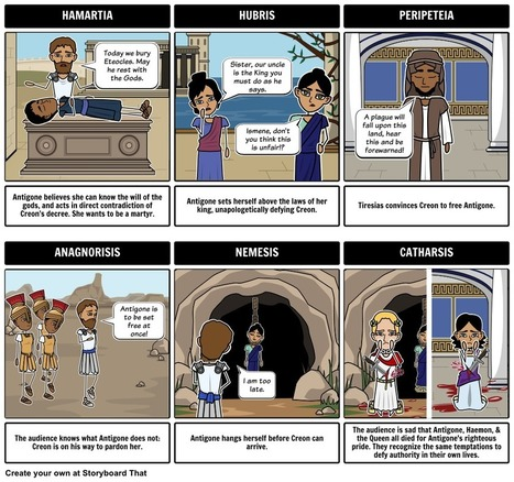Aristotle In Storyboard That  ScoopIt