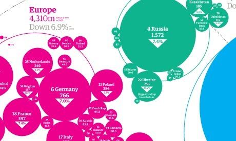 World carbon dioxide emissions data by country | Infographics | Scoop.it