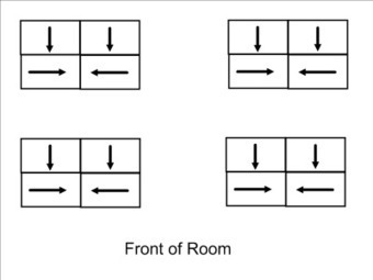 Analyzing DeskArrangements | Primary School Teaching | Scoop.it