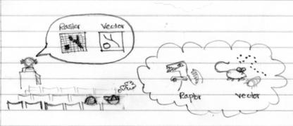 Raster vs. Vector | AP HUMAN GEOGRAPHY DIGITAL  STUDY: MIKE BUSARELLO | Scoop.it