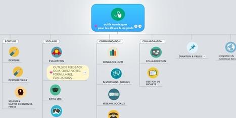 Outils numériques pour les élèves & les profs | TICE, Web 2.0, logiciels libres | Scoop.it