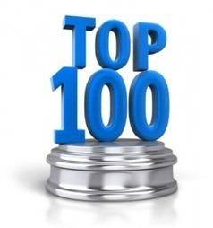 Voting 2012- Top 100 Tools for Learning | Center for Learning and Performance Technologies | SchooL-i-Tecs 101 | Scoop.it