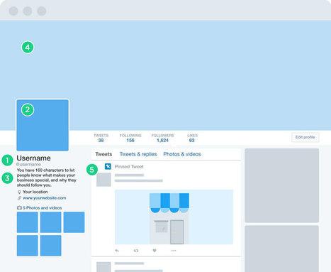 Creare un profilo Twitter: primi passi | Tecnologie: Soluzioni ICT per il Turismo | Scoop.it