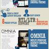 Drupal, Joomla, WordPress Themes And Plugins