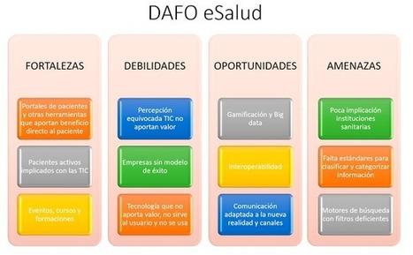 DAFO de la eSalud española: aproximación a la realidad | Salud Publica | Scoop.it