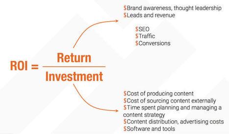 How To Generate Maximum Content Marketing ROI | Arts Marketing | Scoop.it