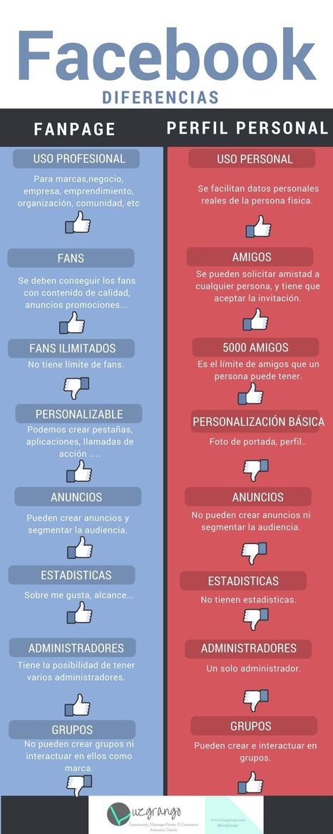 8 diferencias entre un perfil y una página en #Facebook@alfredovela @iReputacion @luzgrango | #socialmedia #rrss | Scoop.it