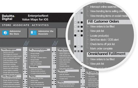 Apple + Deloitte Alliance | EnterpriseNext | Curtin iPad User Group | Scoop.it