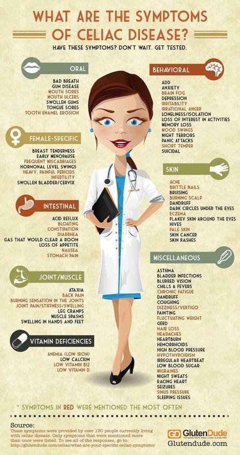 84 Signs You Have Celiac Disease (Infographic) | Gluten Freedom | Scoop.it