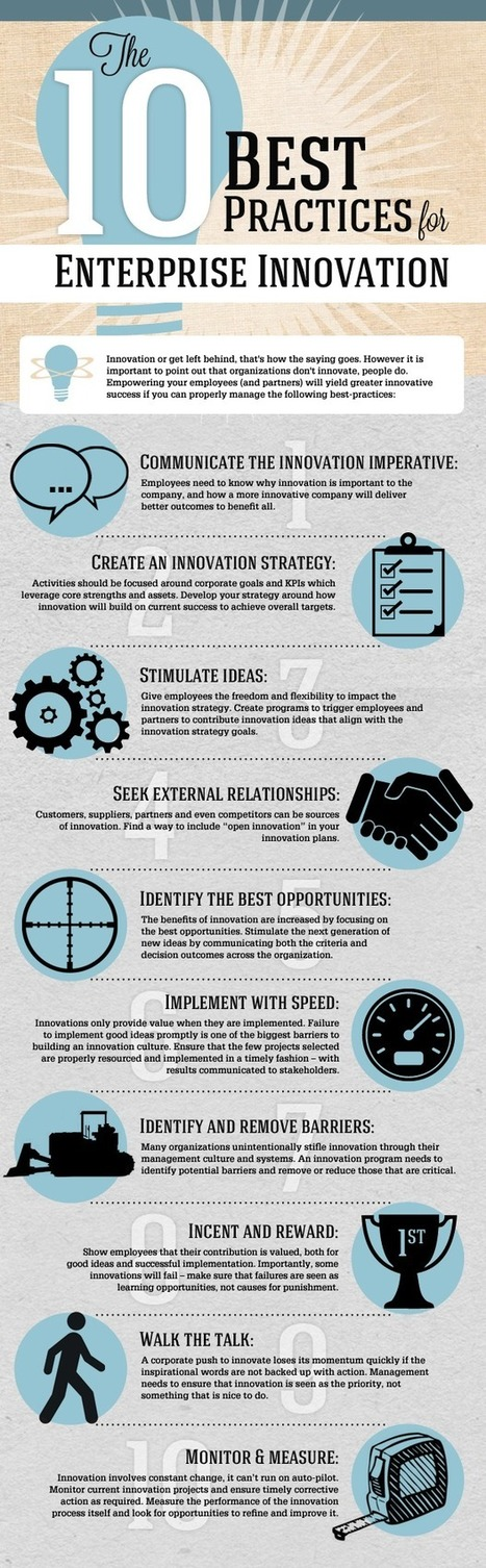 EnterpriseInnovation_Infographic_12-thumb-620x2000-194793.png (620x2000 pixels) | Innovation Articles fresh, inspiring and rehashed | Scoop.it