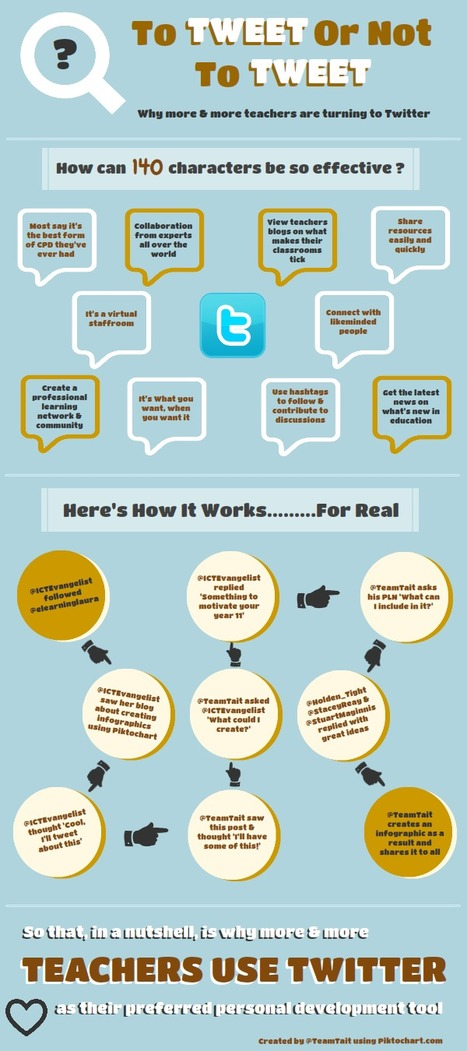 10 Reasons Why Teachers Use Twitter As A Professional Development tool [Infographic] | E-Learning and Online Teaching | Scoop.it