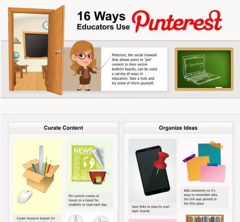 16 Ways Educators Use Pinterest | Online Universities -Infographic | early childhood education and more | Scoop.it