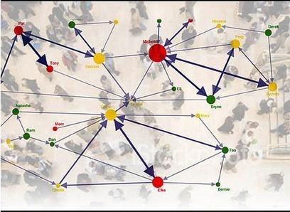 Huge List (100+) of Web, Social Media and Content Tools | Tjänster och produkter från Google och andra aktörer | Scoop.it