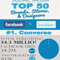 2012 Top 50 #SocialMedia Fashion Companies | Social Media e Innovación Tecnológica | Scoop.it