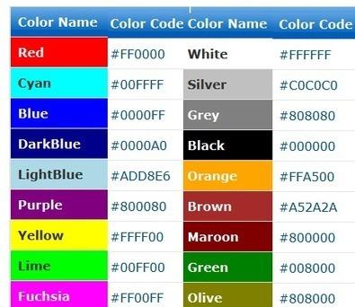 recipe: html color codes list [24]