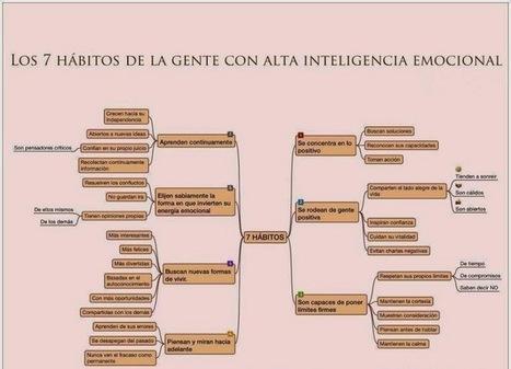 ¿Cuáles son Los Hábitos de la Gente con Alta Inteligencia Emocional?.   Psicopedagogía   Scoop.it