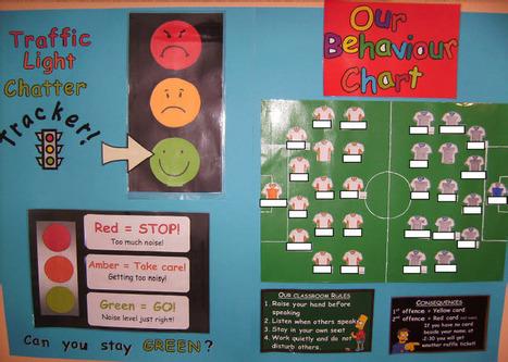behaviour chart for kindergarten: Behaviour chart classroom display photo photo