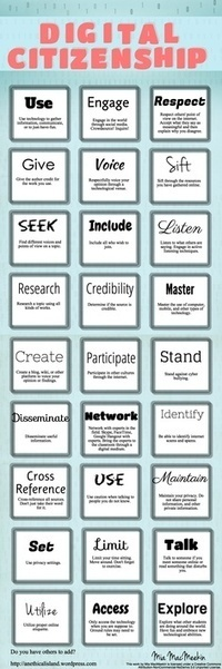 Nik Peachey's Pinterest Infographics Collection | E-Learning and Online Teaching | Scoop.it
