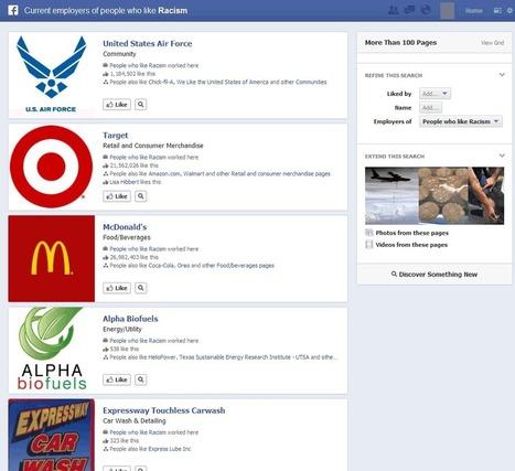 Les résultats « dérangeants » de Graph Search, le nouvel outil de recherche sur Facebook | Managing Communities | Scoop.it