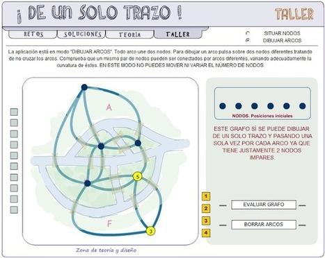 didactmaticprimaria: ¿Retos topológicos en Educación Primaria? | Habilidades matemáticas y geométricas | Scoop.it