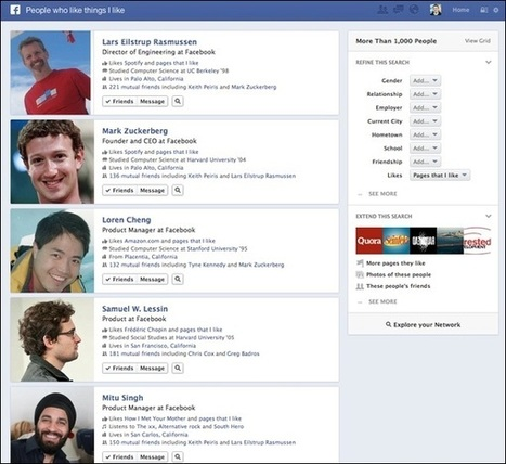 The Importance of Facebook's New Graph Search | Social Media ... | Social Media Power | Scoop.it