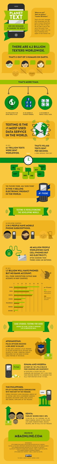 How texting is changing the world [infographic] - Holy Kaw! | Collaborative Content-Curation: new Forms of Reading & Writing #curation #journalism #education #e-learning | Scoop.it