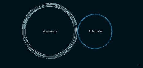 Blockstream Raises $55 Million to Build Out Bitcoin's Blockchain   cross pond high tech   Scoop.it