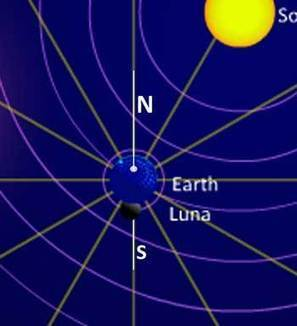 The Planets Today : A live view of the solar system | Searching & sharing | Scoop.it