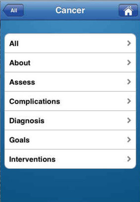 11 iPhone apps every nurse should download   Scrubs   How to Use an iPhone Well   Scoop.it