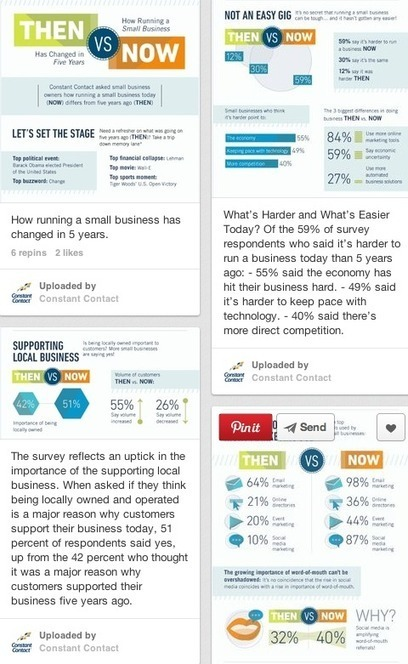How Constant Contact Uses Pinterest to Reach a B2B Market | Social Media for Small Business Owners | Scoop.it