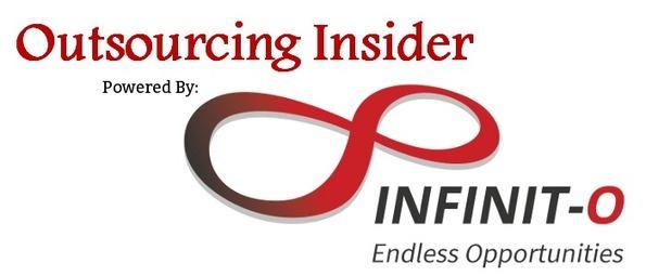 Infinit-O Articles