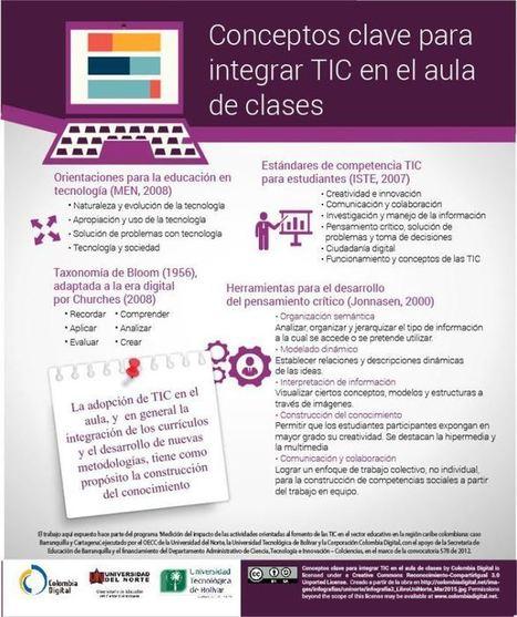 Conceptos Clave para Integrar las TIC en el Aula | Infografía | Interactive News - Noticias interactivas | Scoop.it