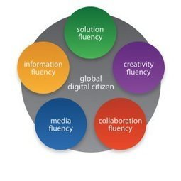 21st Century Fluencies   21st Century Literacy and Learning   Scoop.it