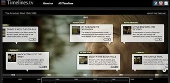 Timelines.tv - Video Timelines for History Students | Ferramentas digitais | Scoop.it