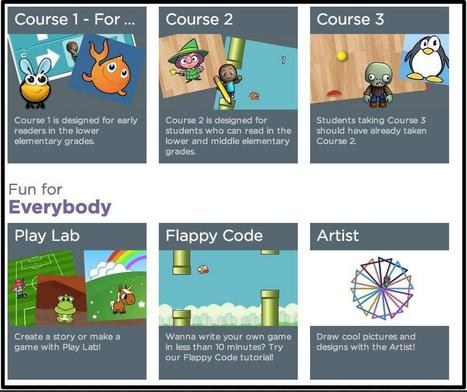 A Great New Tool to Teach Kids Coding | #learning | STEM EDTech | Scoop.it