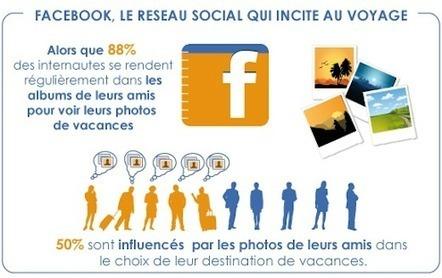 [Infographie] Les chiffres clefs du social tourisme en France | Actualité etourisme | Scoop.it