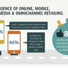 Mobile Marketing for SMEs