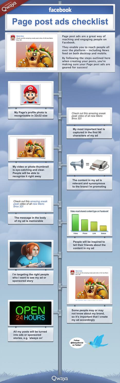 INFOGRAPHIC: Page Post Ad Checklist From Qwaya - AllFacebook | Digital Media Strategies | Scoop.it