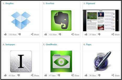 The Best iPad Productivity Apps for Teachers | TIC, educación y demás temas | Scoop.it