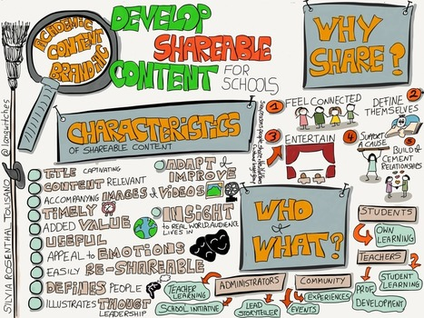 Social Media FOR Schools: Developing Shareable Content for Schools | Communication design | Scoop.it