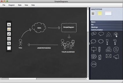 SimpleDiagrams | Create simple diagrams in a snap! | IKT och iPad i undervisningen | Scoop.it
